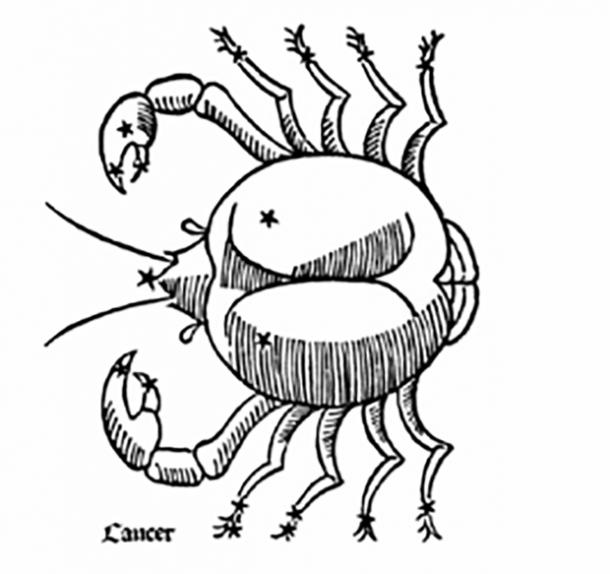 Cancer Stress Zodiac Sign Astrological Sign