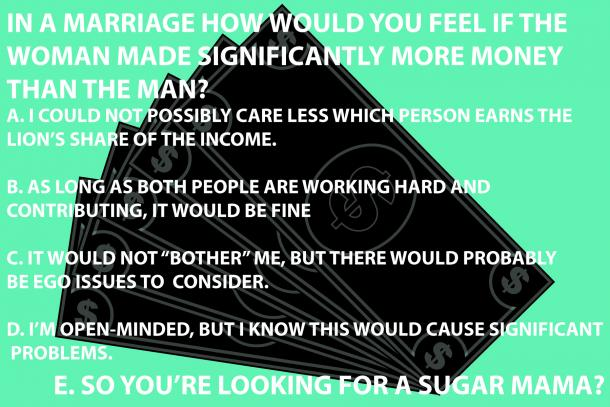 IN A MARRIAGE, HOW WOULD YOU FEEL IF THE WOMAN MADE SIGNIFICANTLY MORE MONEY THAN THE MAN?